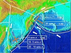 Этапы растяжения/сжатия и направления раскрытия в задуговых котловинах северо-западной части Тихого океана