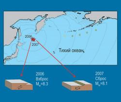 Распространение волн цунамиот Курильского землетрясения