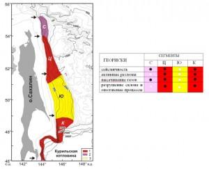 Схема и таблица районирования восточного склона о. Сахалин по потенциальным геологическим опасностям